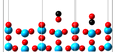 CO Adsorption on a TiO₂ Surface