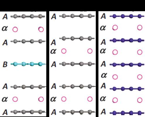 Graphite Electrode Elastic Properties upon Li Intercalation