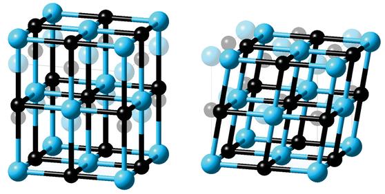 MedeA MT: Examine Materials Mechanical Stability